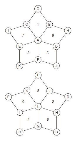 Polyhedral Pantheon d10