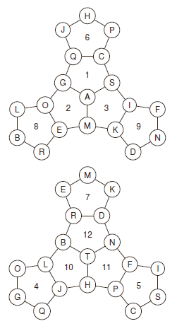 Polyhedral Pantheon d12