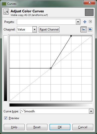 Landforms 1 curves