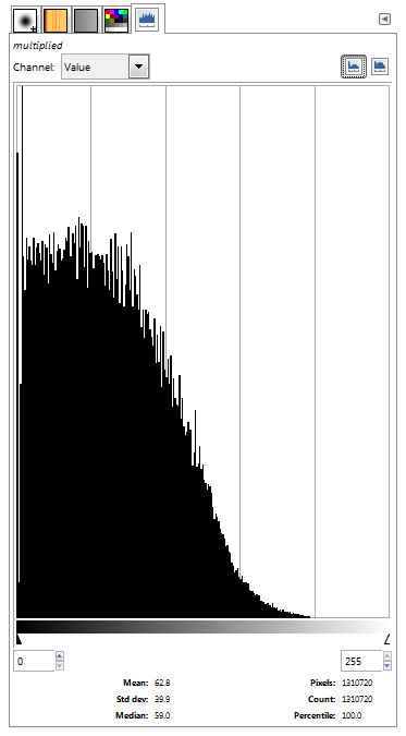 Linear Mountains, Histogram Multiplied