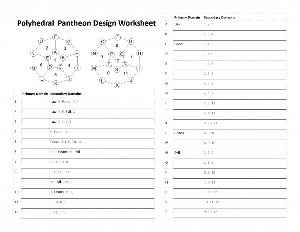 Polyhedral Pantheon Design Worksheet 1 - Alignment