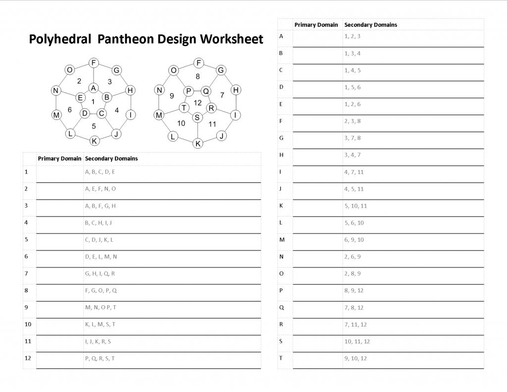Polyhedral Pantheon Design Worksheet