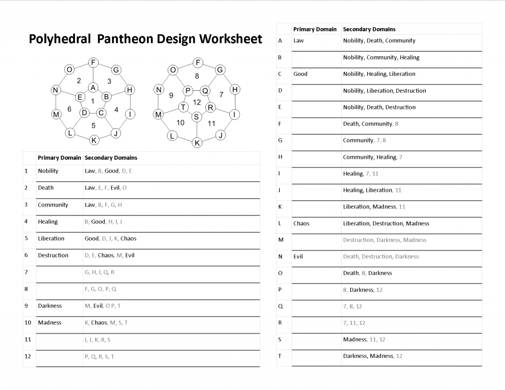 Polyhedral Pantheon Design Worksheet 2 - Alignment Personal Domains
