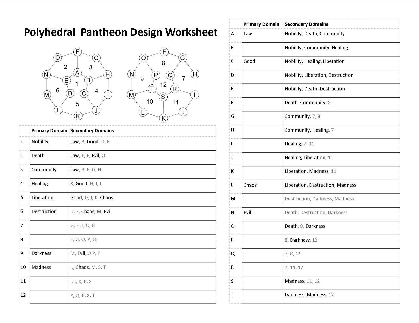 Personal Values Worksheet Samsungblueearth – Values Clarification Worksheet