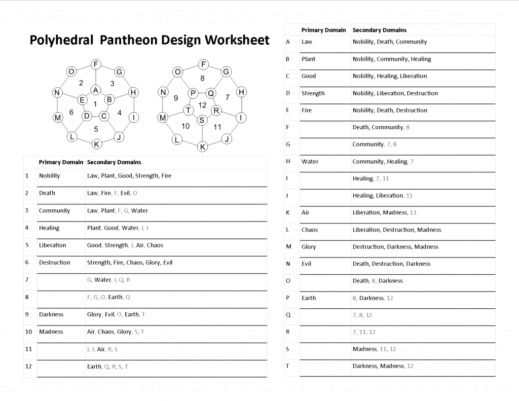 Polyhedral Pantheon Design Worksheet 4