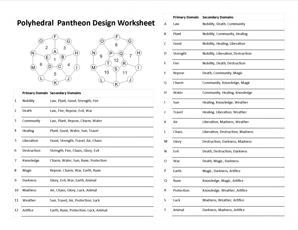 Polyhedral Pantheon Design Worksheet 6