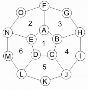 Polyhedral Pantheon Design top