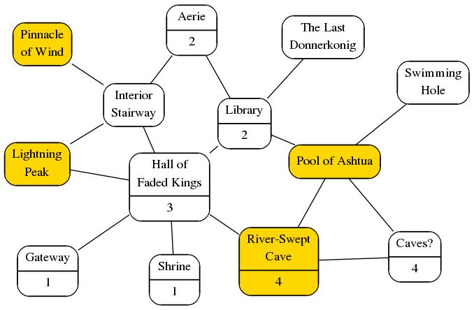 Keys of Heraka-at Locations Refined